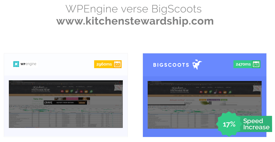 WP Engine Verse BigScoots
