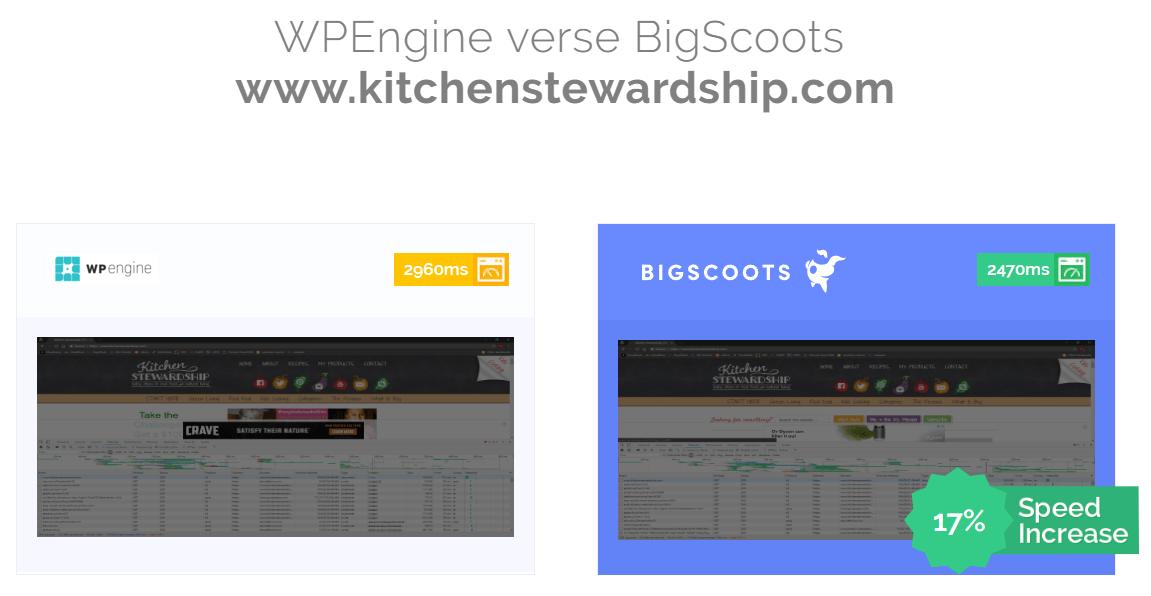 WP Engine Verse BigScoots